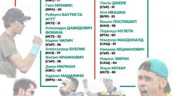 """Трима от Топ 20, двама шампиони и носител на титла от """"Големия шлем"""" са в списъка с участниците на Sofia Open"""
